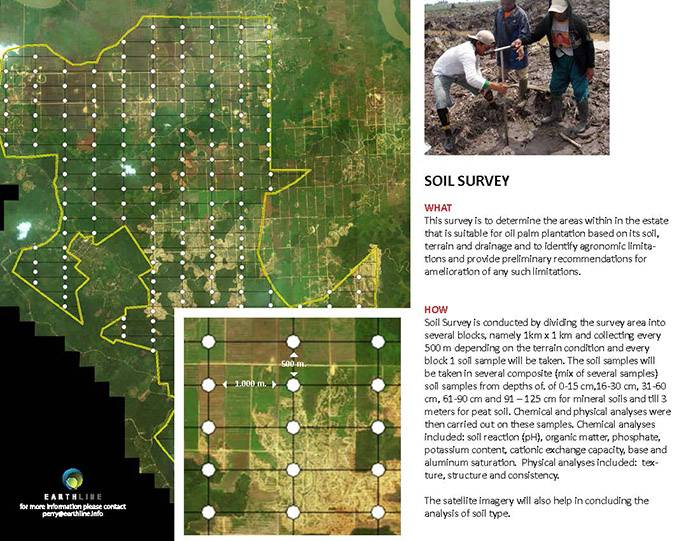Soil Survey_1