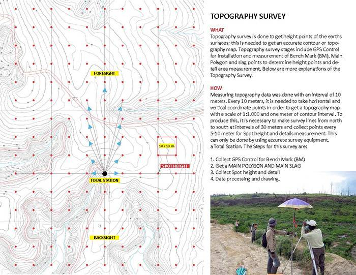 Topographic survey_1