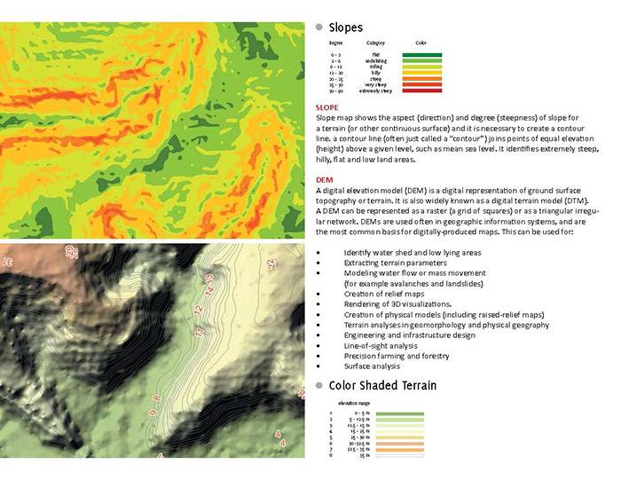 Topographic survey_3